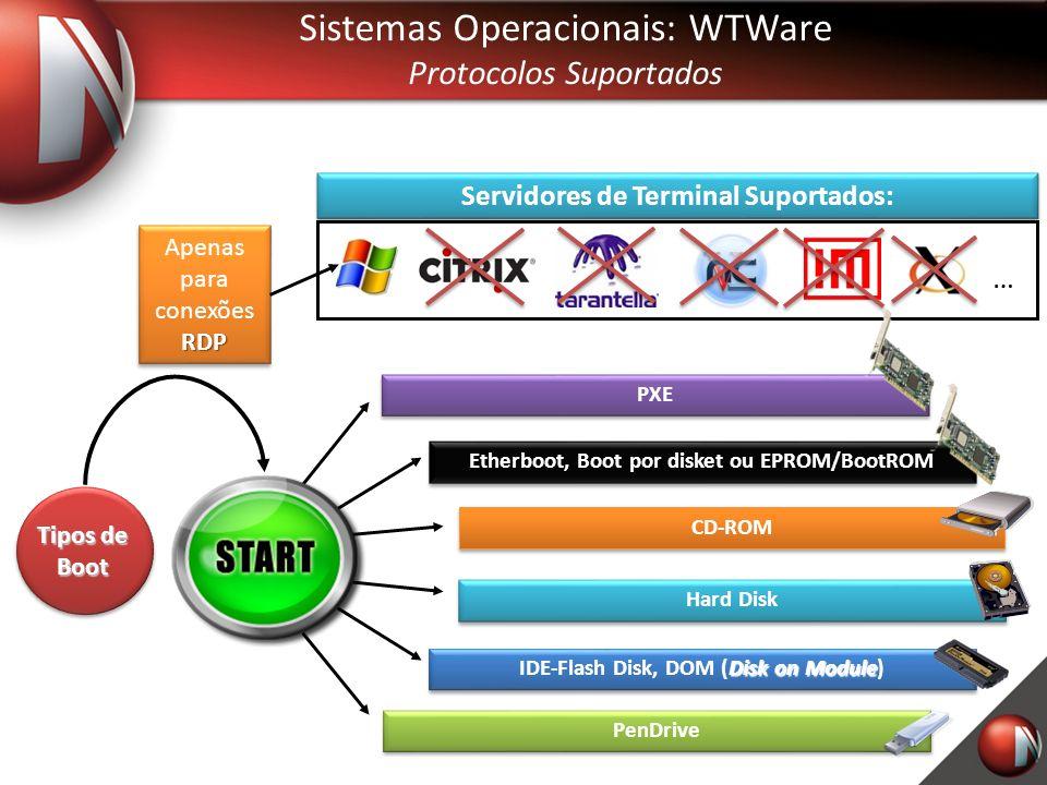 Sistemas Operacionais: WTWare Protocolos Suportados Etherboot, Boot por disket ou EPROM/BootROM PXE Disk on Module IDE-Flash Disk, DOM (Disk on Module) Hard Disk CD-ROM PenDrive Servidores de Terminal Suportados: RDP Apenas para conexões RDP Tipos de Boot …