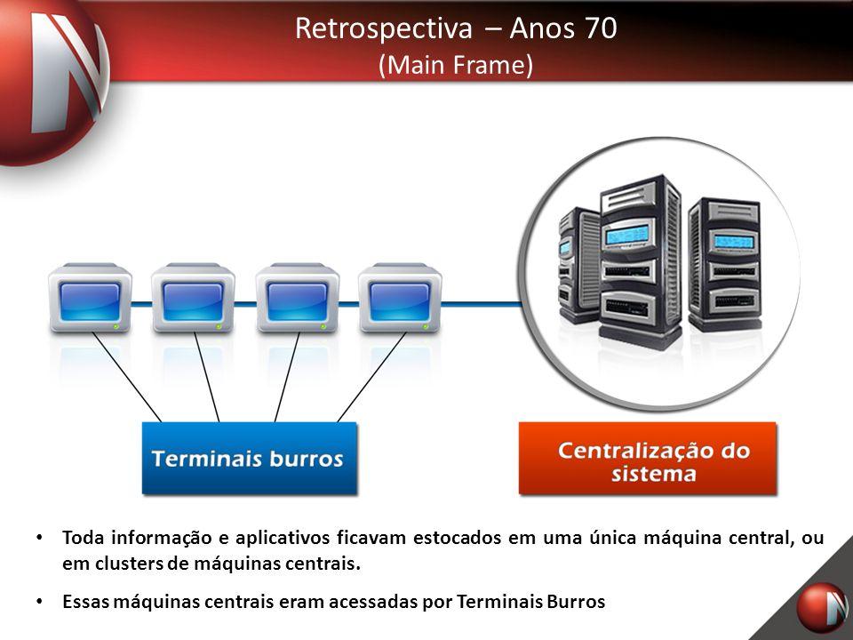 Toda informação e aplicativos ficavam estocados em uma única máquina central, ou em clusters de máquinas centrais.