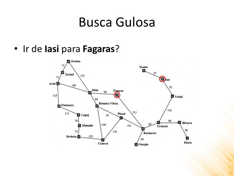 Busca Gulosa Ir de Iasi para Fagaras?
