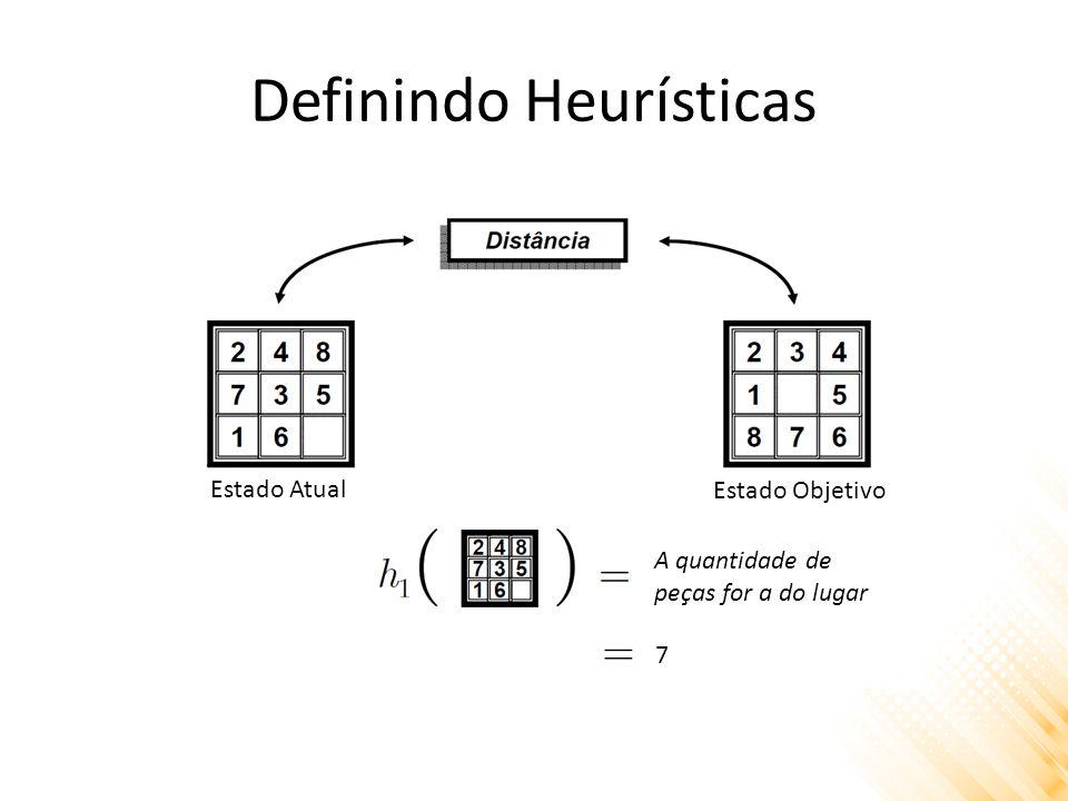 Definindo Heurísticas Estado Atual Estado Objetivo A quantidade de peças for a do lugar 7