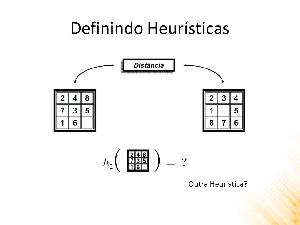 Definindo Heurísticas Número de movimentos necessários para colocar cada peça no seu lugar 2 10