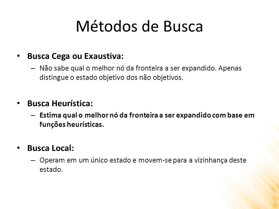 Busca Heurística Algoritmos de Busca Heurística: – Busca Gulosa – A* A busca heurística leva em conta o objetivo para decidir qual caminho escolher.