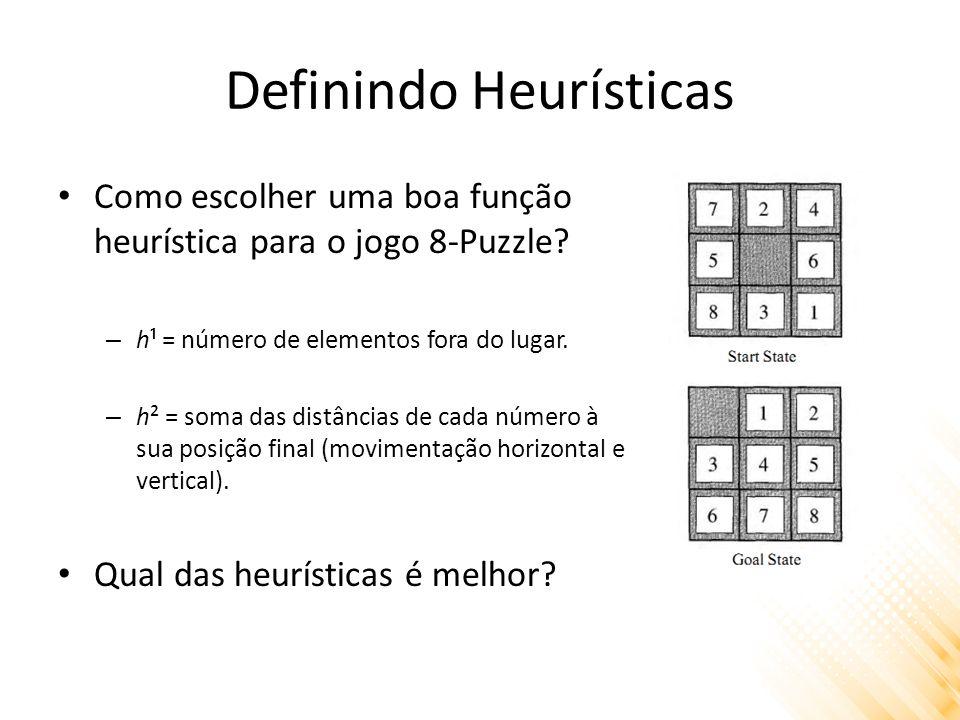 Definindo Heurísticas Como escolher uma boa função heurística para o jogo 8-Puzzle? – h¹ = número de elementos fora do lugar. – h² = soma das distânci