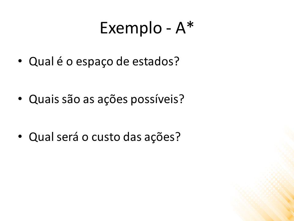 Exemplo - A* Qual é o espaço de estados? Quais são as ações possíveis? Qual será o custo das ações?