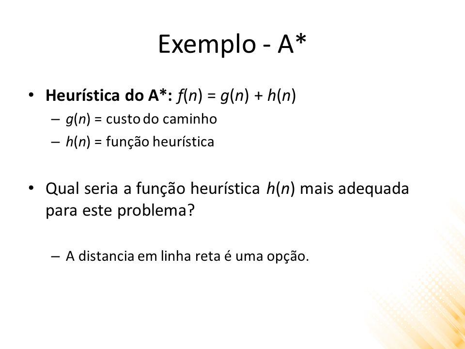 Exemplo - A* Heurística do A*: f(n) = g(n) + h(n) – g(n) = custo do caminho – h(n) = função heurística Qual seria a função heurística h(n) mais adequada para este problema.