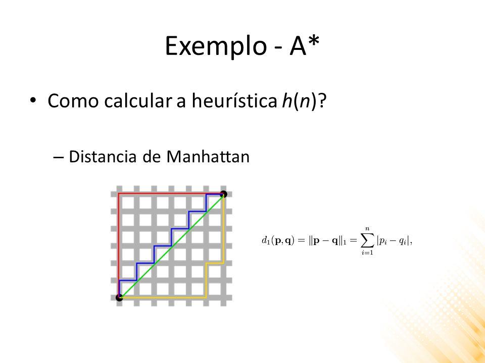 Exemplo - A* Como calcular a heurística h(n)? – Distancia de Manhattan