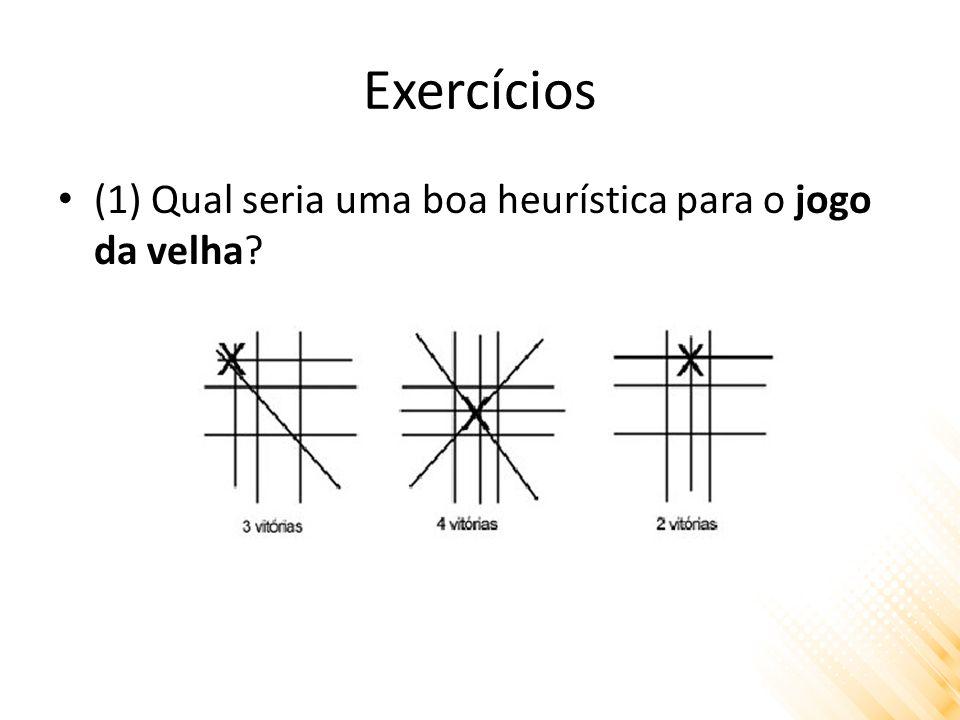 Exercícios (1) Qual seria uma boa heurística para o jogo da velha?