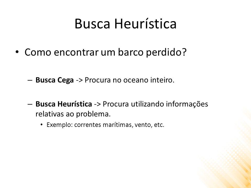 Busca Heurística Função Heurística (h) – Estima o custo do caminho mais barato do estado atual até o estado final mais próximo.