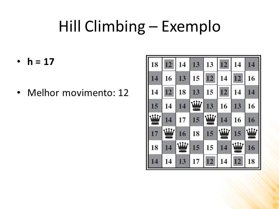 Hill Climbing – Exemplo h = 17 Melhor movimento: 12