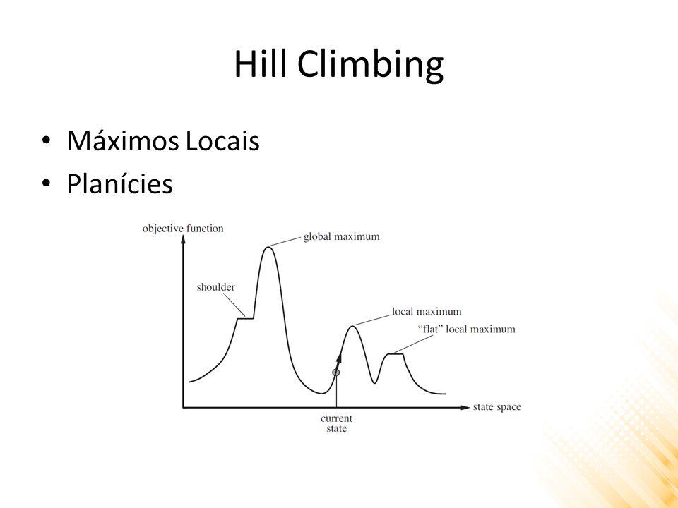 Hill Climbing Máximos Locais Planícies