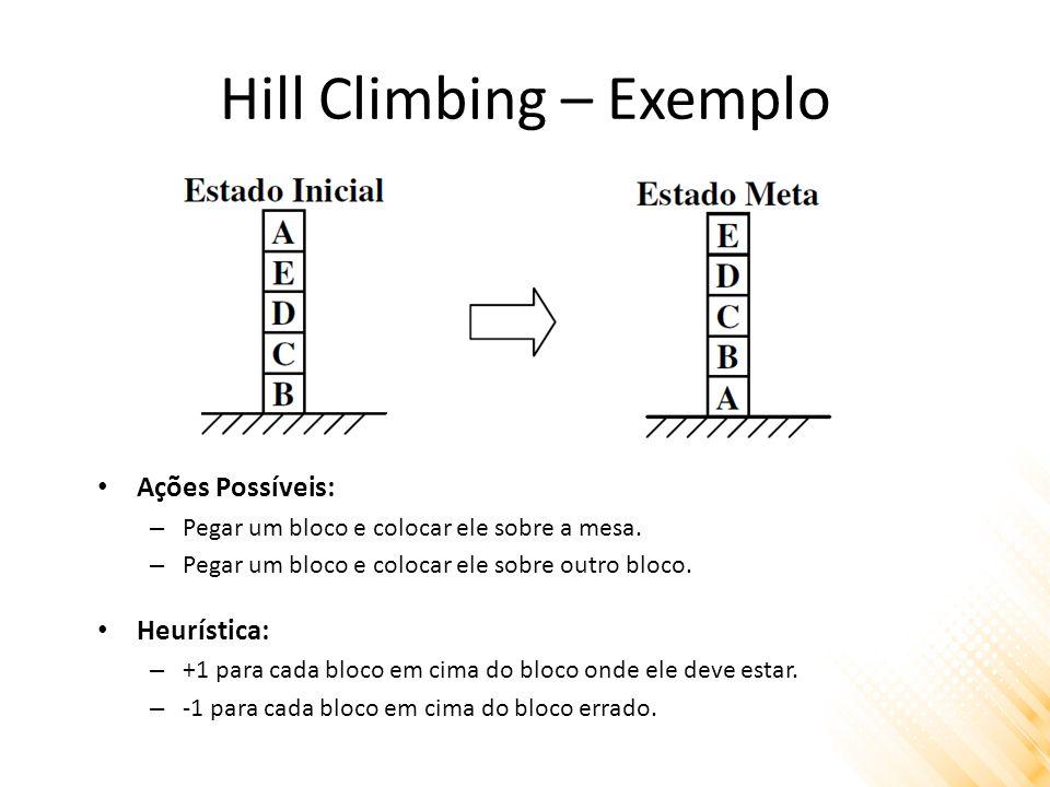 Hill Climbing – Exemplo Ações Possíveis: – Pegar um bloco e colocar ele sobre a mesa. – Pegar um bloco e colocar ele sobre outro bloco. Heurística: –