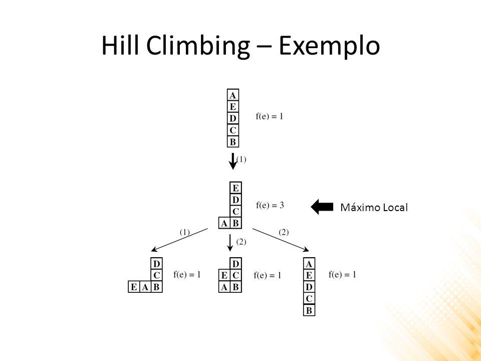 Hill Climbing – Exemplo Máximo Local