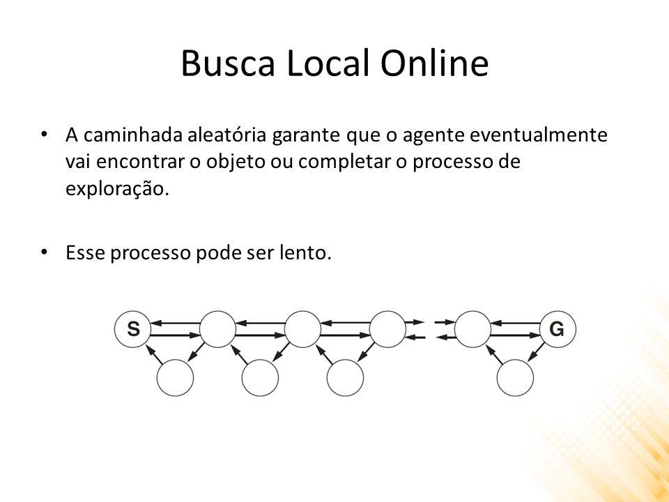 Busca Local Online A caminhada aleatória garante que o agente eventualmente vai encontrar o objeto ou completar o processo de exploração. Esse process