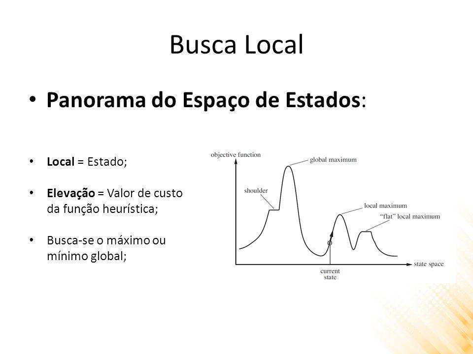 Busca Local Panorama do Espaço de Estados: Local = Estado; Elevação = Valor de custo da função heurística; Busca-se o máximo ou mínimo global;