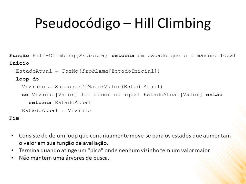 Pseudocódigo – Hill Climbing Função Hill-Climbing(Problema) retorna um estado que é o máximo local Inicio EstadoAtual FazNó(Problema[EstadoInicial]) l