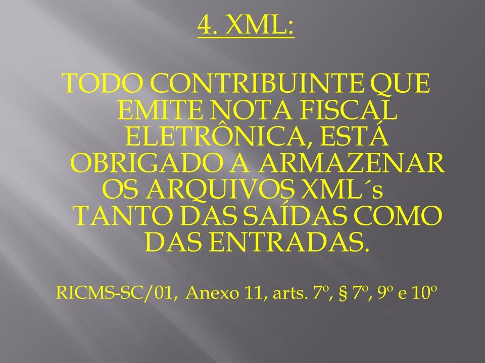 4. XML: TODO CONTRIBUINTE QUE EMITE NOTA FISCAL ELETRÔNICA, ESTÁ OBRIGADO A ARMAZENAR OS ARQUIVOS XML´s TANTO DAS SAÍDAS COMO DAS ENTRADAS. RICMS-SC/0