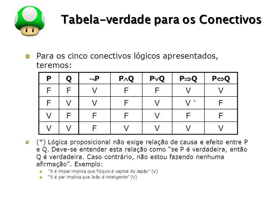 LOGO Tabela-verdade para os Conectivos Para os cinco conectivos lógicos apresentados, teremos: (*) Lógica proposicional não exige relação de causa e e