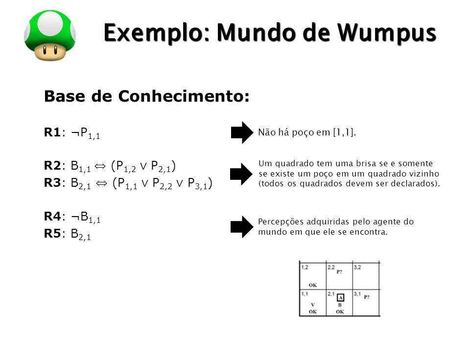 LOGO Exemplo: Mundo de Wumpus Base de Conhecimento: R1: ¬P 1,1 R2: B 1,1 (P 1,2 P 2,1 ) R3: B 2,1 (P 1,1 P 2,2 P 3,1 ) R4: ¬B 1,1 R5: B 2,1 Um quadrad