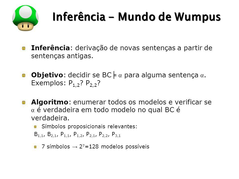 LOGO Inferência - Mundo de Wumpus Inferência: derivação de novas sentenças a partir de sentenças antigas. Objetivo: decidir se BC α para alguma senten
