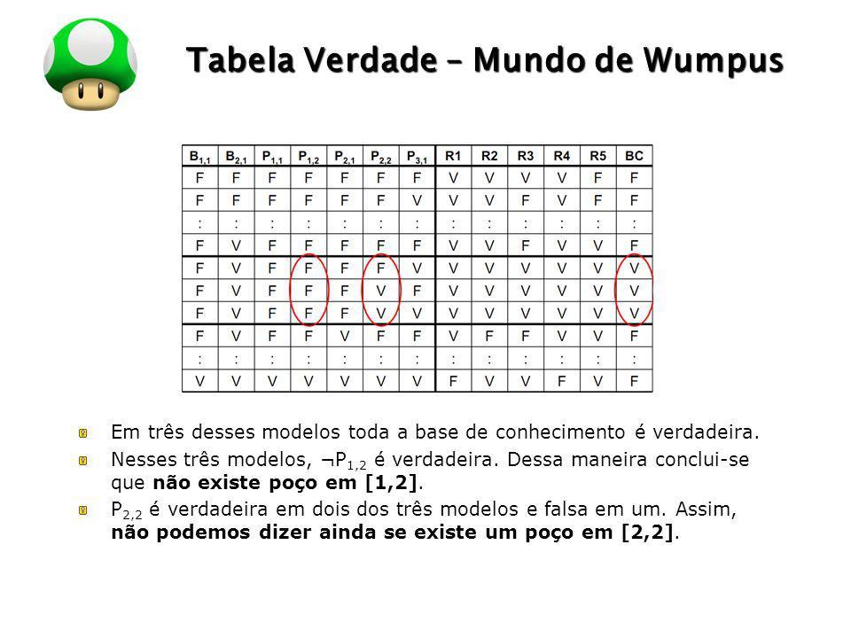 LOGO Tabela Verdade – Mundo de Wumpus Em três desses modelos toda a base de conhecimento é verdadeira. Nesses três modelos, ¬P 1,2 é verdadeira. Dessa