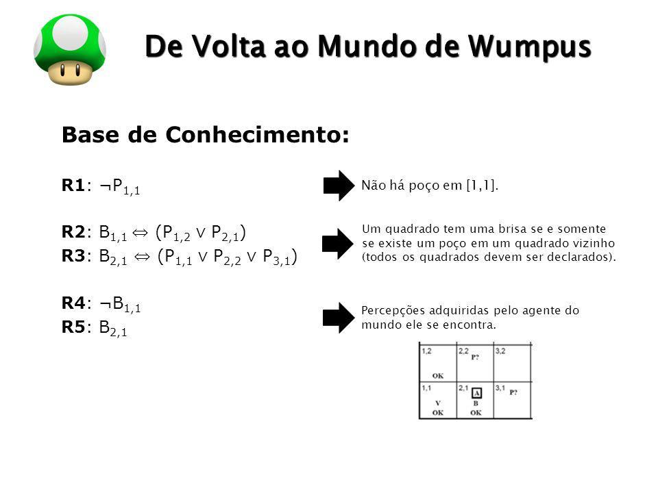LOGO De Volta ao Mundo de Wumpus Base de Conhecimento: R1: ¬P 1,1 R2: B 1,1 (P 1,2 P 2,1 ) R3: B 2,1 (P 1,1 P 2,2 P 3,1 ) R4: ¬B 1,1 R5: B 2,1 Um quad