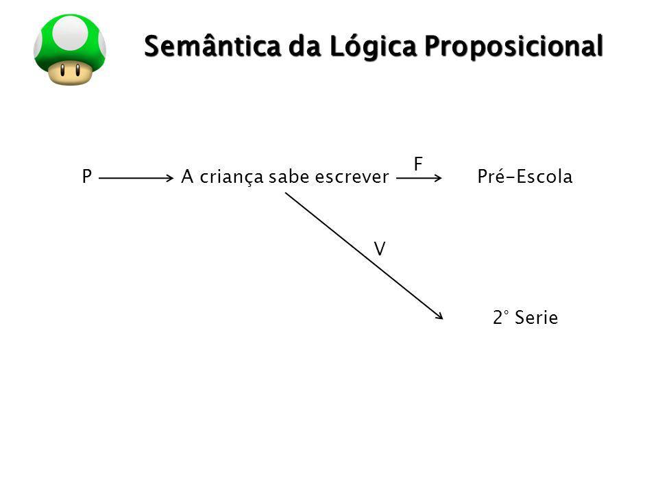 LOGO Semântica da Lógica Proposicional PA criança sabe escrever Pré-Escola 2° Serie F V