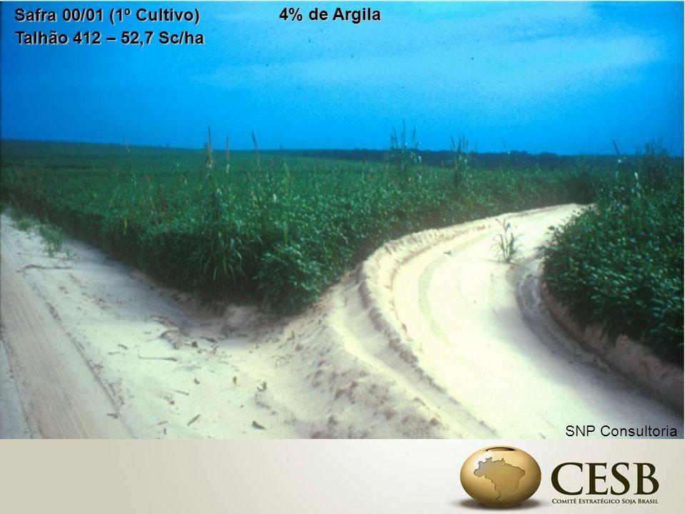 Safra 00/01 (1º Cultivo) Talhão 412 – 52,7 Sc/ha 4% de Argila SNP Consultoria