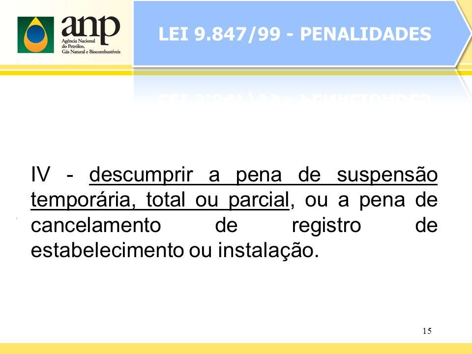 15 IV - descumprir a pena de suspensão temporária, total ou parcial, ou a pena de cancelamento de registro de estabelecimento ou instalação..