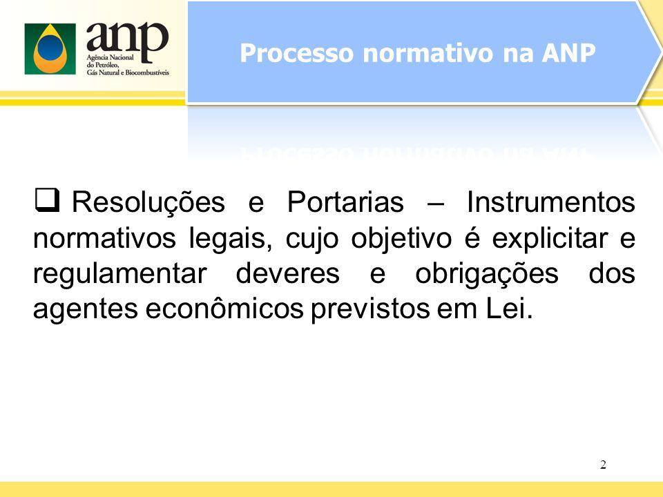 3 O processo de elaboração das normas infralegais na ANP.
