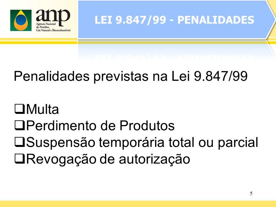 5 Penalidades previstas na Lei 9.847/99 Multa Perdimento de Produtos Suspensão temporária total ou parcial Revogação de autorização