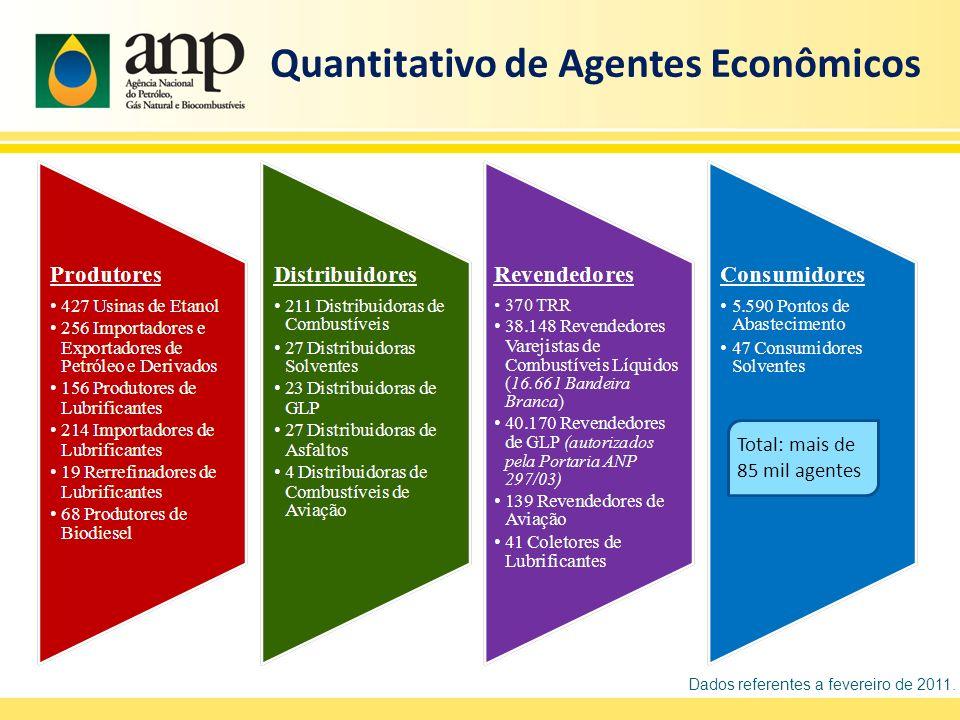 Quantitativo de Agentes Econômicos Dados referentes a fevereiro de 2011. Total: mais de 85 mil agentes