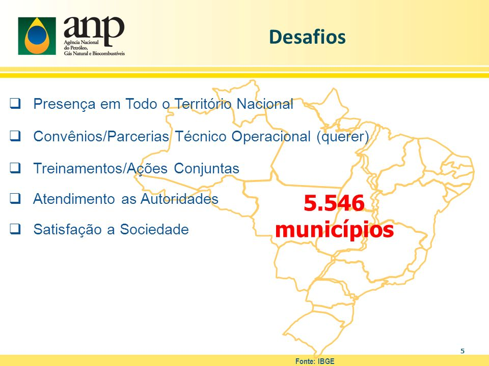 5 Desafios 5.546 municípios Fonte: IBGE Presença em Todo o Território Nacional Convênios/Parcerias Técnico Operacional (querer) Treinamentos/Ações Con
