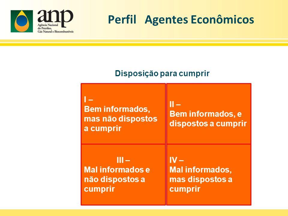 10 CRC: 0800 970 0267 www.anp.gov.br oguerra@anp.gov.br Tel: (21) 2112-8908 comitegaslegal@anp.gov.br