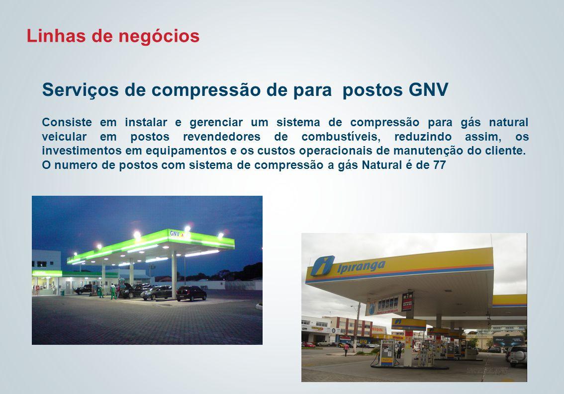 Linhas de negócios Serviços de compressão de para postos GNV Consiste em instalar e gerenciar um sistema de compressão para gás natural veicular em po