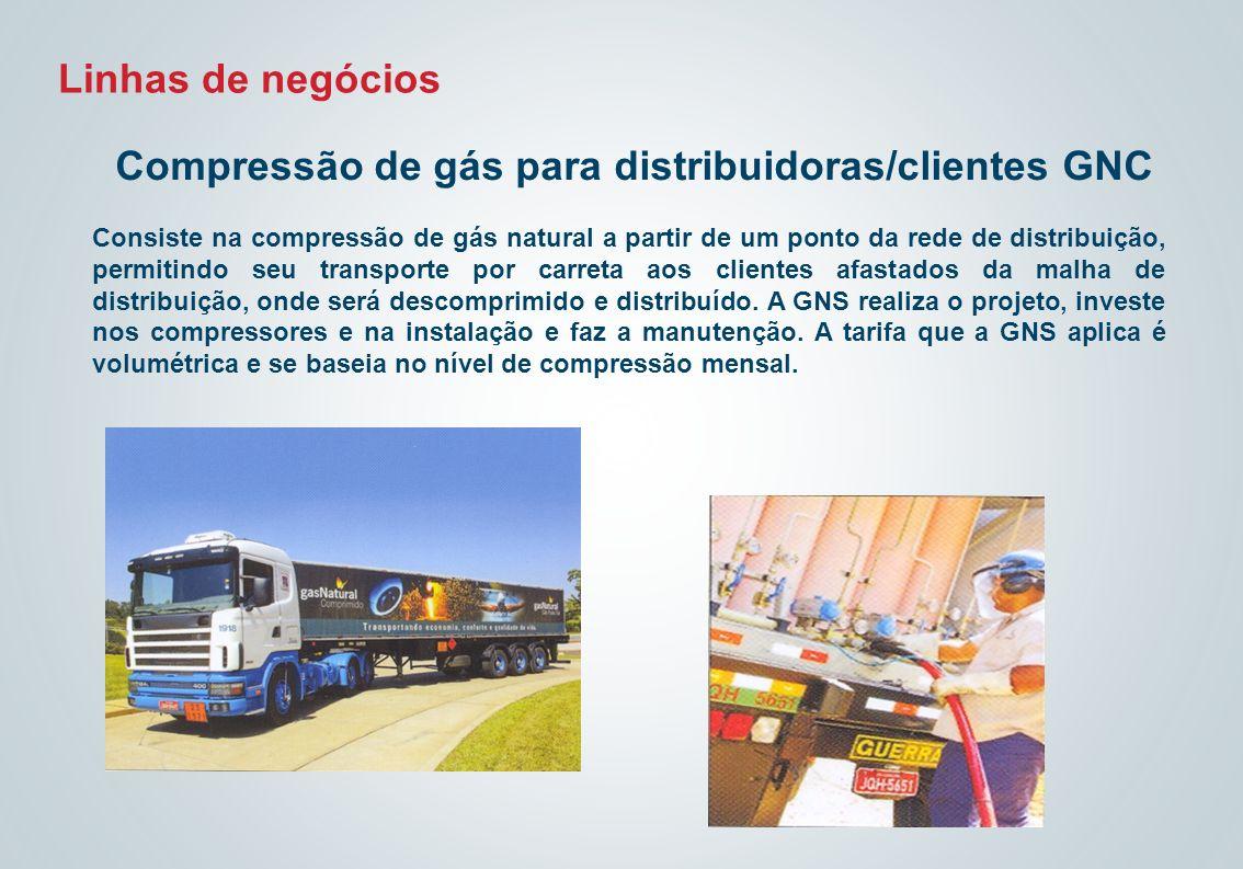 Linhas de negócios Compressão de gás para distribuidoras/clientes GNC Consiste na compressão de gás natural a partir de um ponto da rede de distribuiç