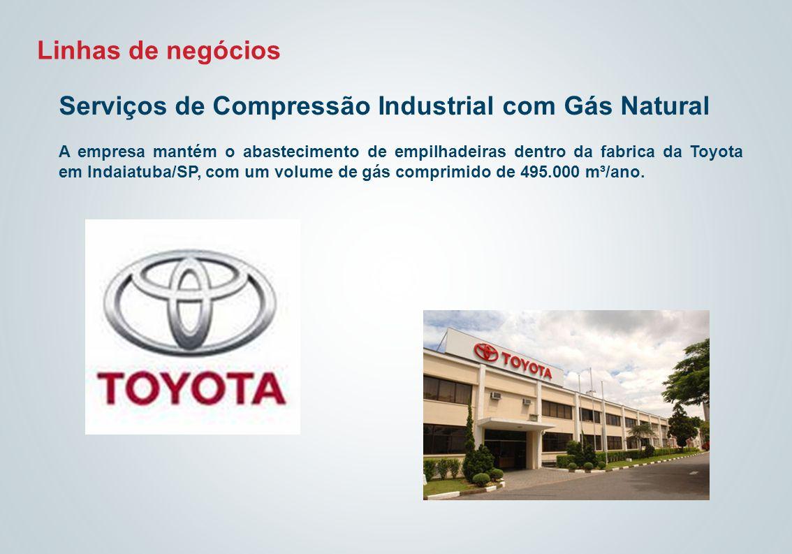 Linhas de negócios Serviços de Compressão Industrial com Gás Natural A empresa mantém o abastecimento de empilhadeiras dentro da fabrica da Toyota em