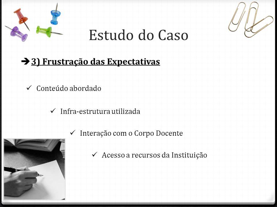 3) Frustração das Expectativas Conteúdo abordado Acesso a recursos da Instituição Infra-estrutura utilizada Interação com o Corpo Docente Estudo do Ca
