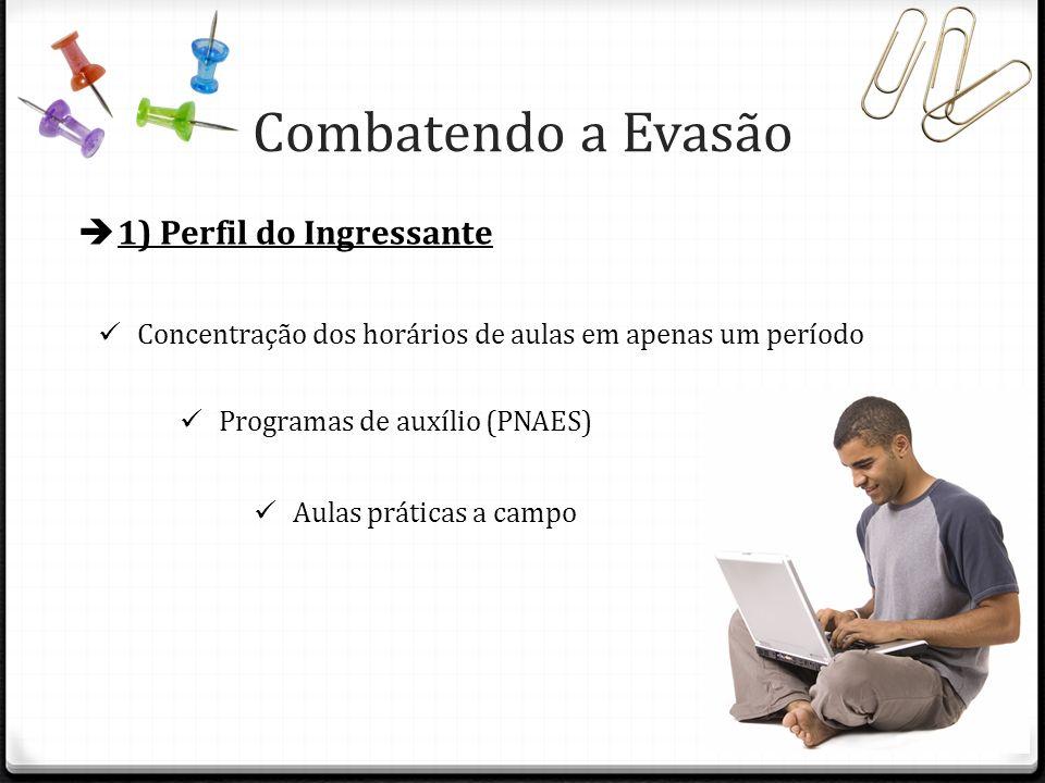 Combatendo a Evasão 1) Perfil do Ingressante Concentração dos horários de aulas em apenas um período Programas de auxílio (PNAES) Aulas práticas a cam