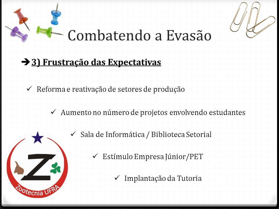 3) Frustração das Expectativas Reforma e reativação de setores de produção Estímulo Empresa Júnior/PET Aumento no número de projetos envolvendo estuda