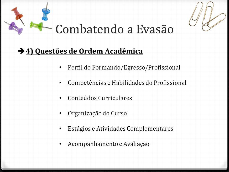 Perfil do Formando/Egresso/Profissional Competências e Habilidades do Profissional Conteúdos Curriculares Organização do Curso Estágios e Atividades C