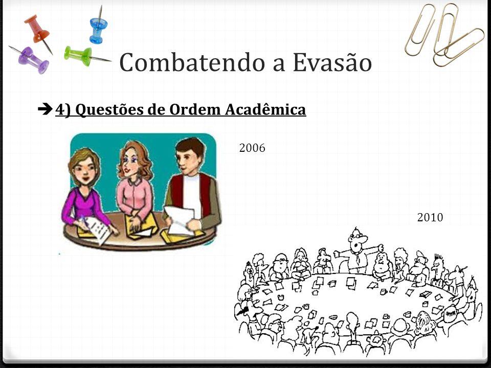 4) Questões de Ordem Acadêmica 2006 2010