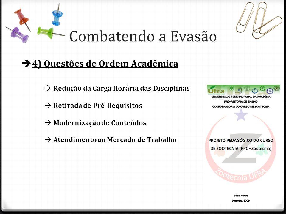 Combatendo a Evasão 4) Questões de Ordem Acadêmica Redução da Carga Horária das Disciplinas Retirada de Pré-Requisitos Modernização de Conteúdos Atend