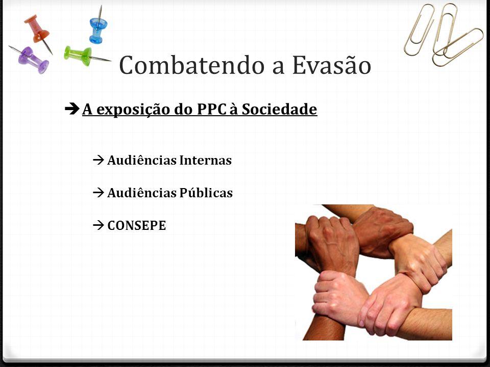 A exposição do PPC à Sociedade Audiências Internas Audiências Públicas CONSEPE Combatendo a Evasão