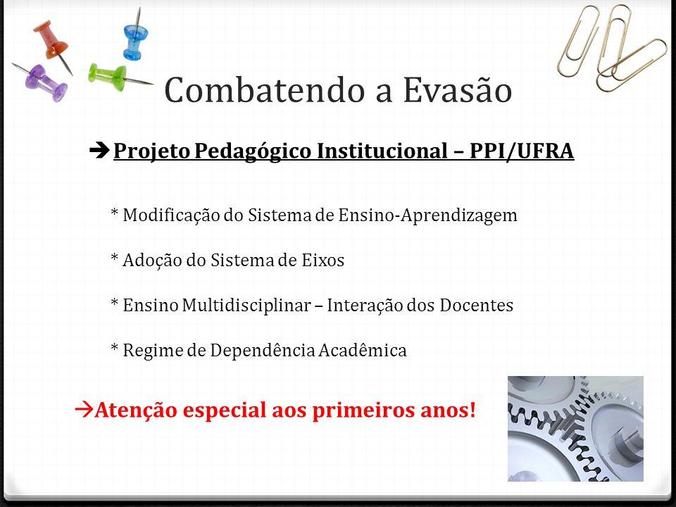 Projeto Pedagógico Institucional – PPI/UFRA Combatendo a Evasão * Modificação do Sistema de Ensino-Aprendizagem * Adoção do Sistema de Eixos * Ensino