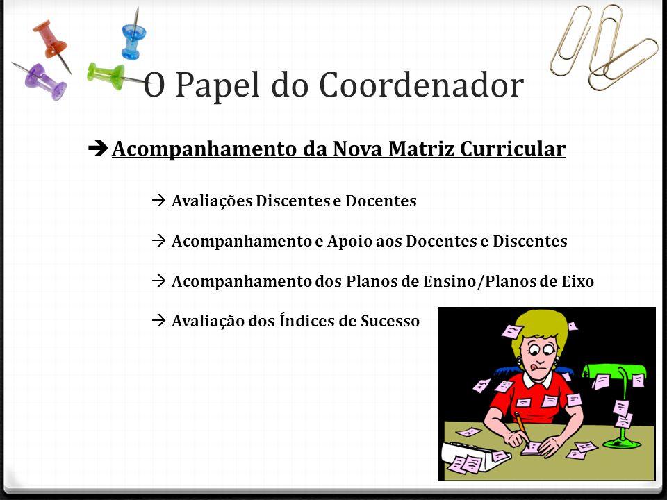 O Papel do Coordenador Acompanhamento da Nova Matriz Curricular Avaliações Discentes e Docentes Acompanhamento e Apoio aos Docentes e Discentes Acompa