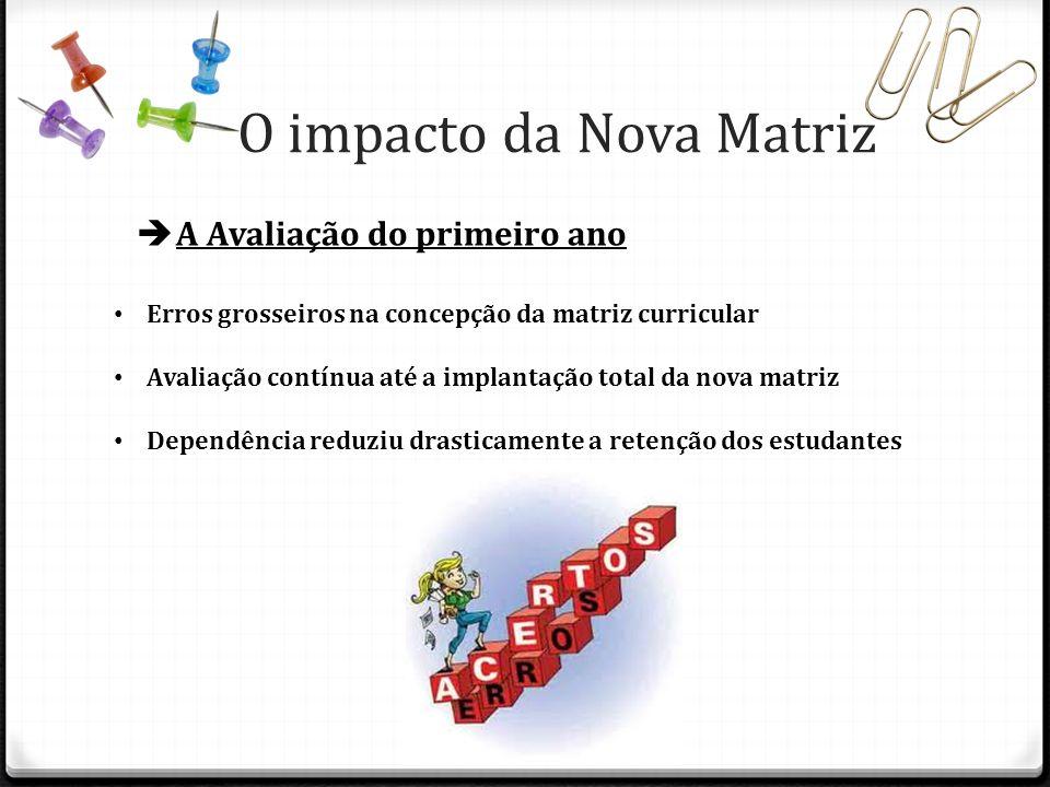 O impacto da Nova Matriz A Avaliação do primeiro ano Erros grosseiros na concepção da matriz curricular Avaliação contínua até a implantação total da