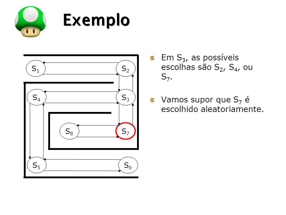 LOGO Exemplo S1S1 S2S2 S4S4 S3S3 S8S8 S7S7 S5S5 S6S6 Em S 3, as possíveis escolhas são S 2, S 4, ou S 7. Vamos supor que S 7 é escolhido aleatoriament