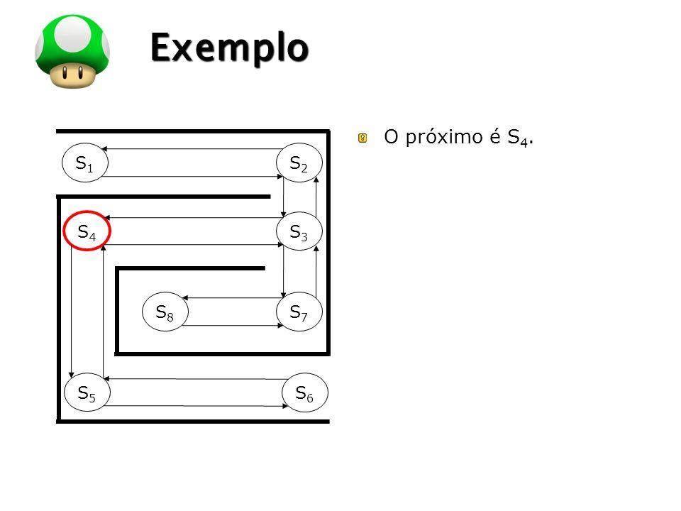 LOGO Exemplo S1S1 S2S2 S4S4 S3S3 S8S8 S7S7 S5S5 S6S6 O próximo é S 4.