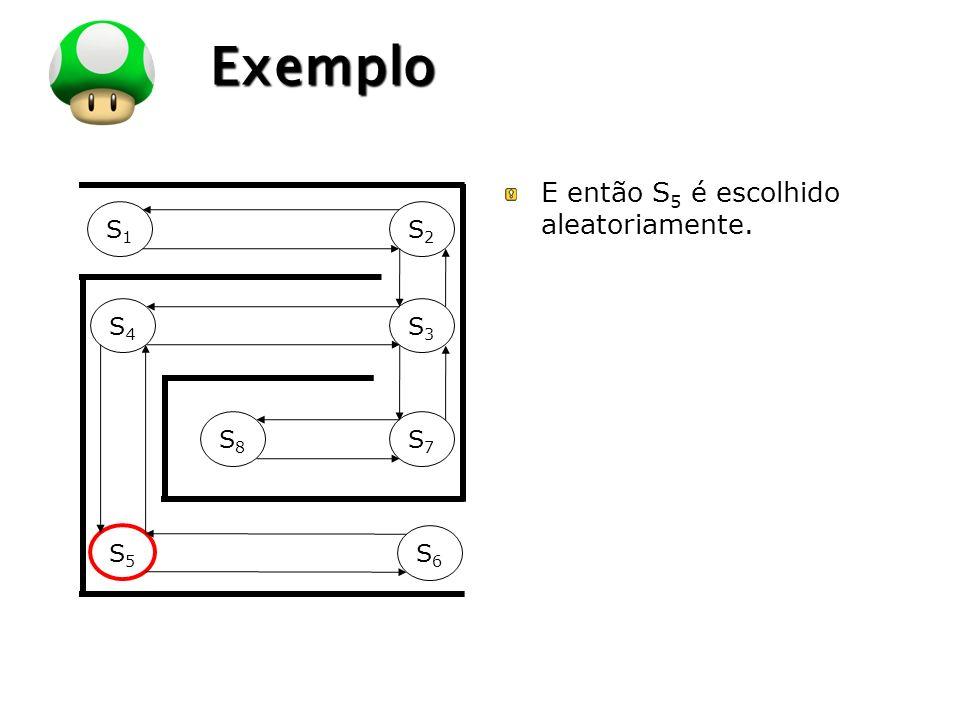 LOGO Exemplo S1S1 S2S2 S4S4 S3S3 S8S8 S7S7 S5S5 S6S6 E então S 5 é escolhido aleatoriamente.