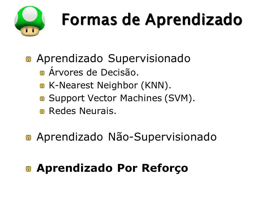 LOGO Formas de Aprendizado Aprendizado Supervisionado Árvores de Decisão. K-Nearest Neighbor (KNN). Support Vector Machines (SVM). Redes Neurais. Apre